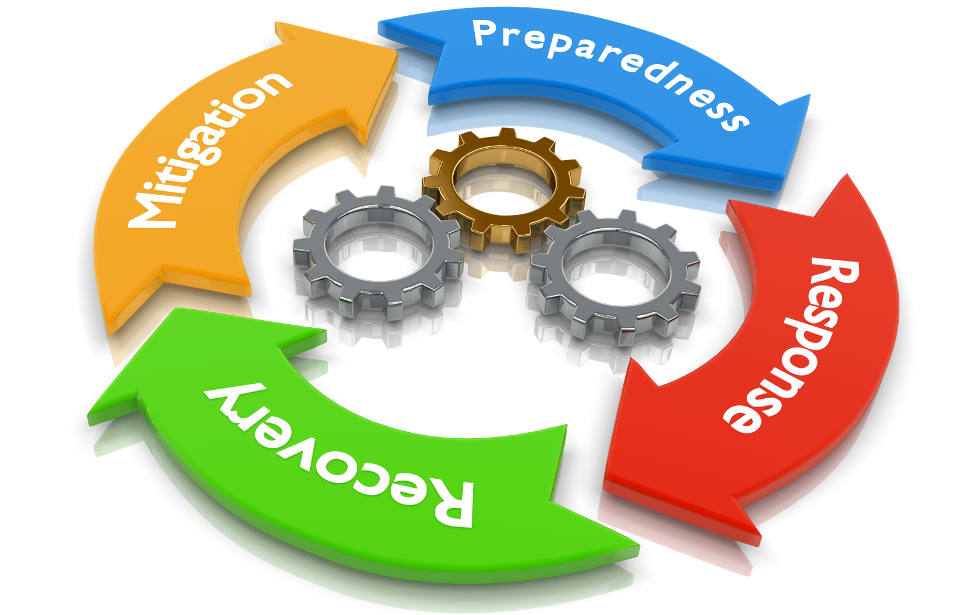 Disaster recovery planning best practices